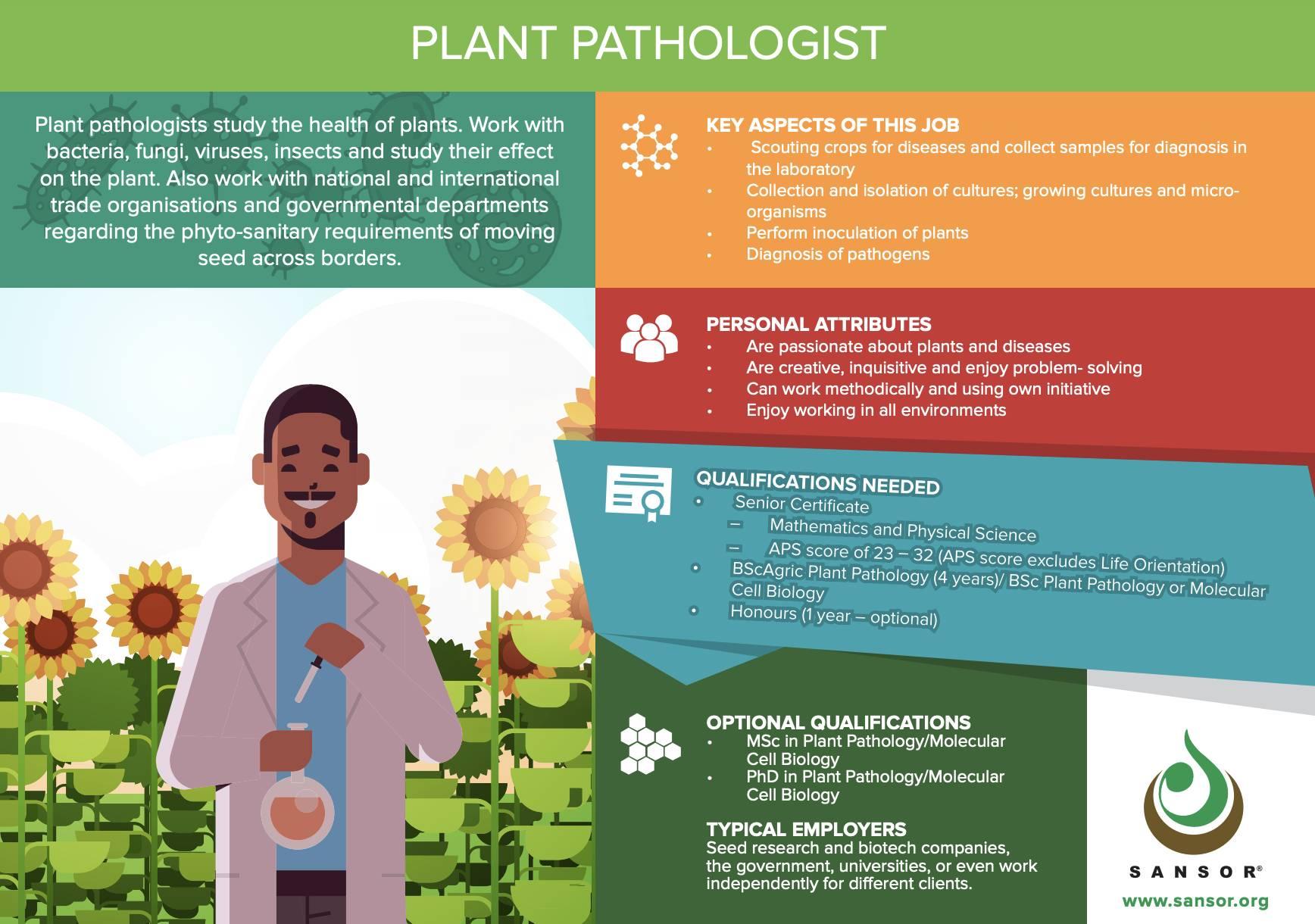 SANSOR - Plant Pathologist
