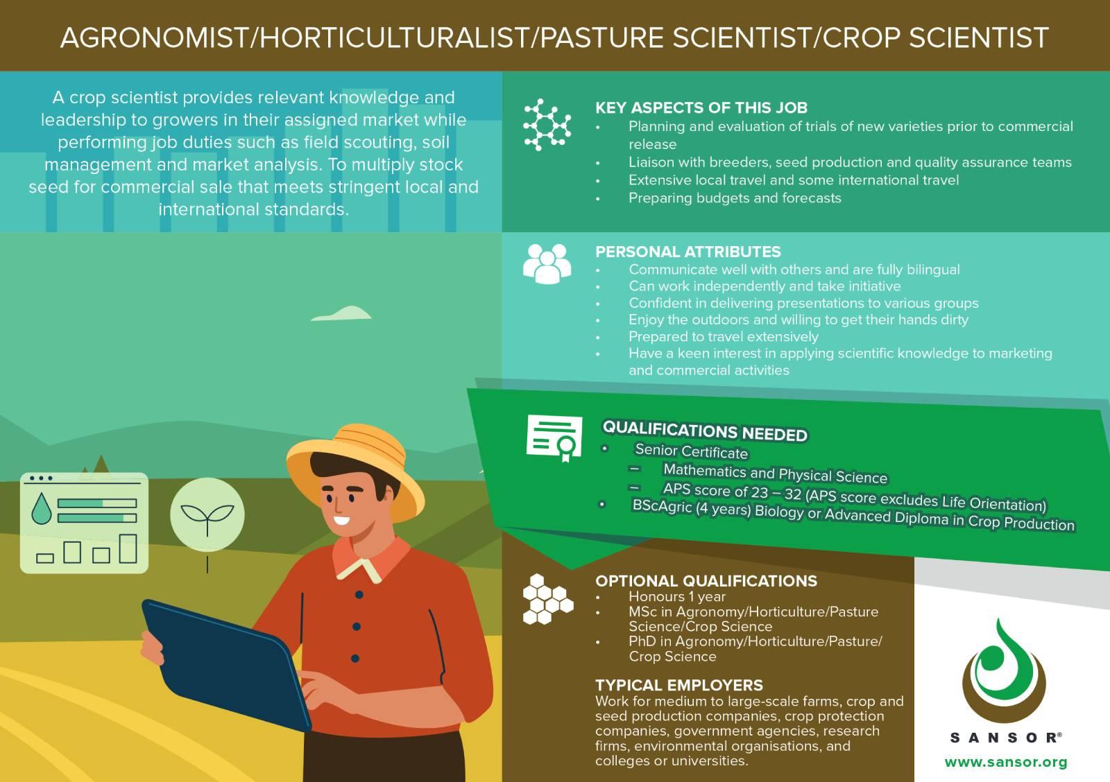 SANSOR - Crop Scientist