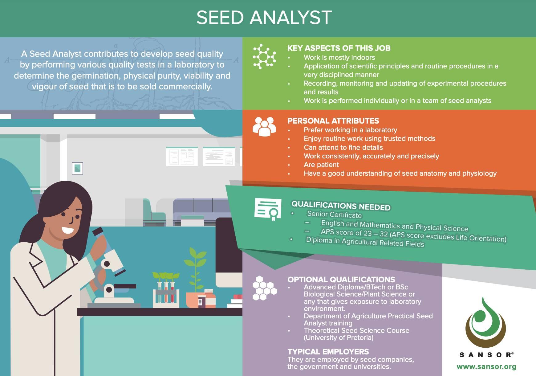 SANSOR - Seed Analyst